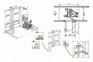 Largeur Porte Pmr : norme ouverture porte wc normes france equipement portes se croisent l 39 ouverture vefa norme ~ Melissatoandfro.com Idées de Décoration