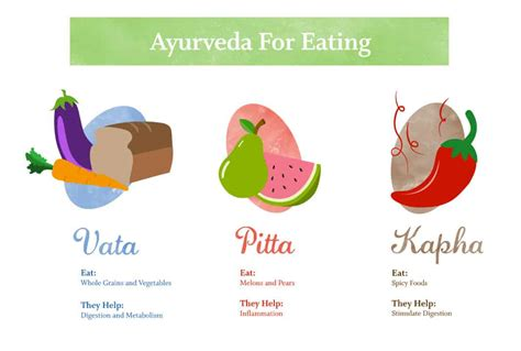 cuisine ayurveda all about ayurveda the ayurvedic routine
