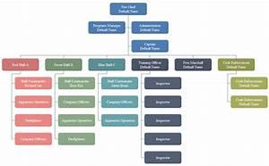 Matrix Org Chart Templates Org Charting
