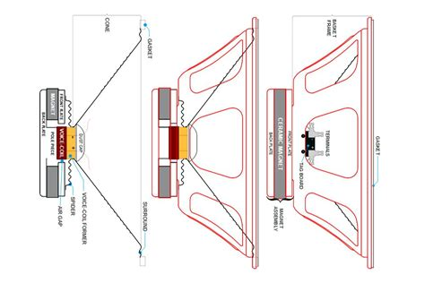 Hk395 Subwoofer Wiring Diagram by Understanding Woofers Tweeters And Crossovers