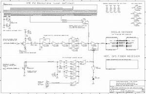 Fiber Interface Vme Module