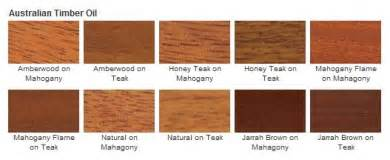 cabot stain australian timber oil colors 2017 2018