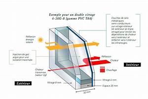 Isolation Phonique Fenetre : quelques liens utiles ~ Premium-room.com Idées de Décoration