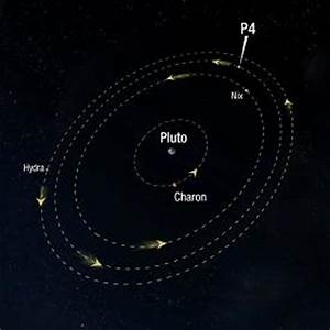 Vulcan Tops Online Voting to Name Pluto's Moons | News ...