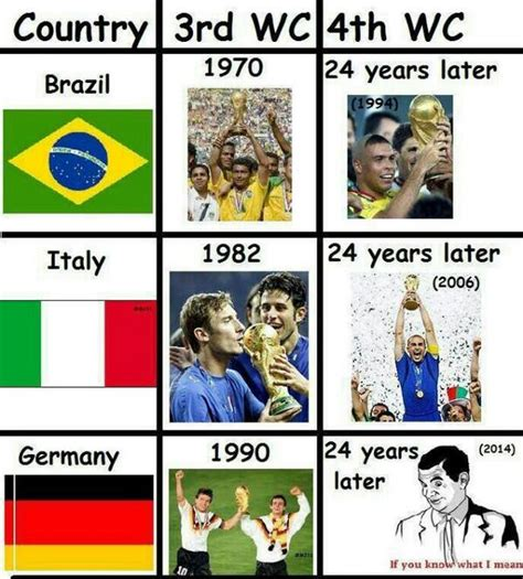 Germany Memes - best world cup final memes and tweets