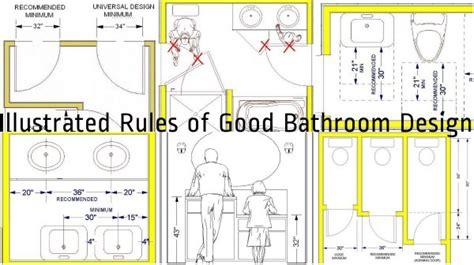 standard bathroom rules  guidelines  measurements