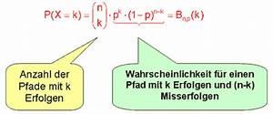 Binomialkoeffizienten Berechnen : bernoullikette formel von bernoulli ~ Themetempest.com Abrechnung