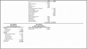 How to Prepare Financial Statements from Adjusted Trial ...
