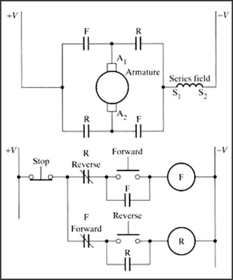 dc motor control page  plcsnet interactive