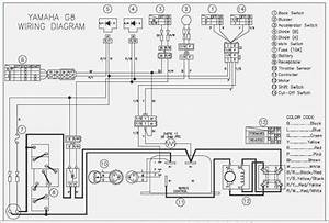 Yamaha 36 Volt Golf Cart Wiring Diagram  U2013 Moesappaloosas Com