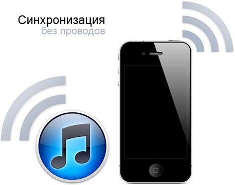 how to sync photos from iphone to мир компьютерных инноваций страница 1797 1796
