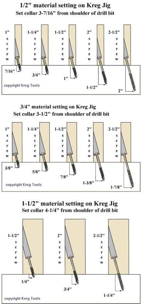 kreg mini jig instructions
