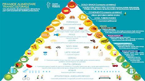 nuova piramide alimentare italiana come scoprire la nuova piramide alimentare deabyday tv