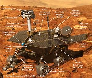 The Agatelady  Adventures And Events  Mars Rover Update