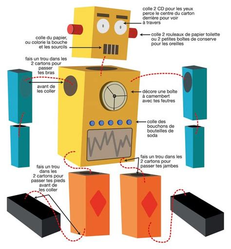 fabriquer un robot en robots