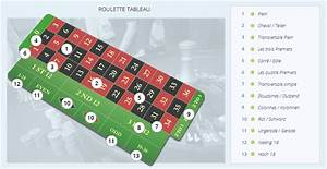 Gewinnchance Berechnen : roulette jetzt die regeln f rs online casino lernen ~ Themetempest.com Abrechnung