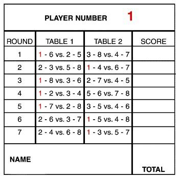 Bridge Tally Template by 2 Table Tally Sheets Printable Two Table Bridge Tallies