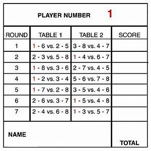 2 table tally sheets printable two table bridge tallies With bridge tally template