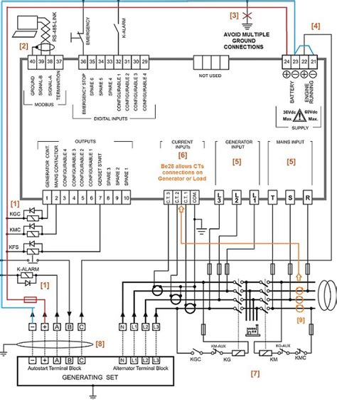 Genset Wiring Diagram by Ats Panel Standby Generator Genset Controller
