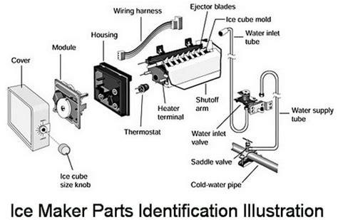 ge profile ice maker light blinking shelly lighting