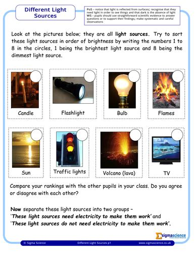 the light source different light sources by sigma1 teaching resources tes