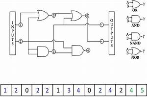 Top  A Digital Circuit With Two Inputs  Two Outputs  And