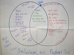 Venn Diagram Fiction Vs Non