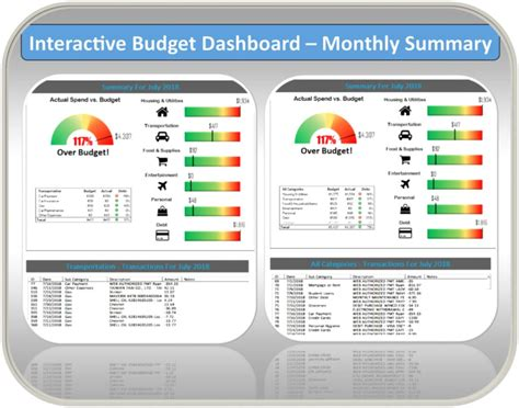 excel budget template debt   early retirement