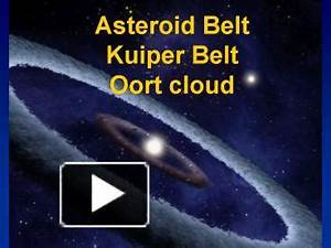 PPT – Asteroid Belt Kuiper Belt Oort cloud PowerPoint ...