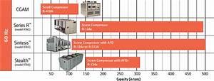 Trane Cgam Wiring Diagram Pdf