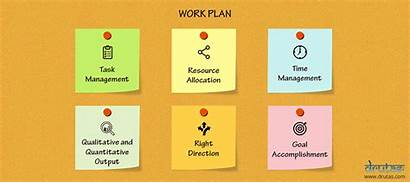 Plan Importance Staying Motivated Employee Remote
