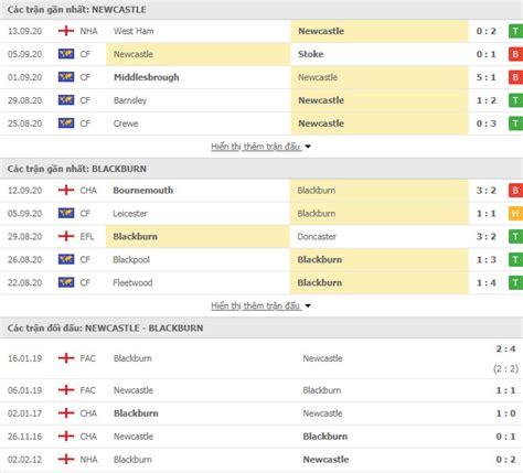 Nhận định Newcastle vs Blackburn, 01h30 ngày 16/09, Cúp LĐ Anh