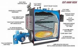 Hurst Three Pass Firetube Steam Boiler