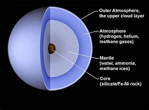 What Is The Atmosphere Like On Other Planets