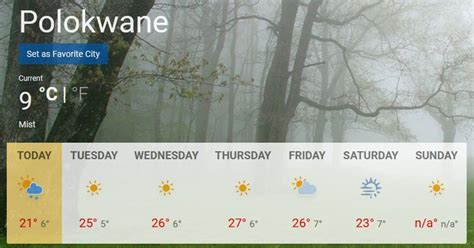 Total rain today 0 mm. Weather for the week: Mild temperatures expected in ...