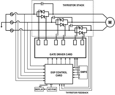 block diagram of medium voltage soft starter of induction
