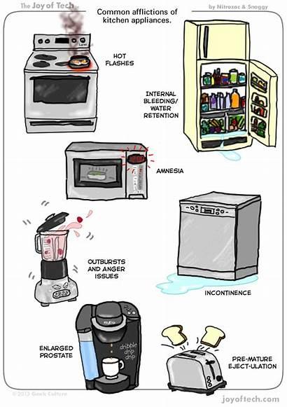 Appliances Kitchen Common Afflictions Appliance Tech Comic
