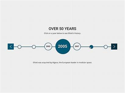 Timeline Website History Company Elliott Dribbble Corporate