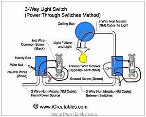 Wiring A Light Switch  Outlet Together Diagram Cleaver