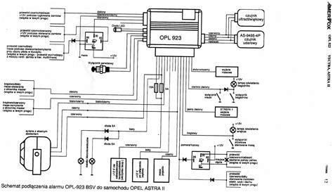 schemat instalacji opla vectry