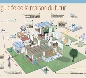 visite virtuelle homselfcom l39agence immobiliere With la maison du paravent