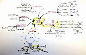 fast essay writers creative writing course dartford vet school essay help
