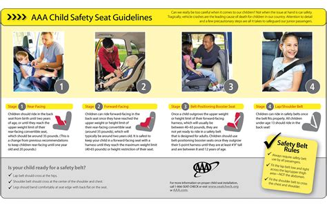 Car Seat Safety Handout