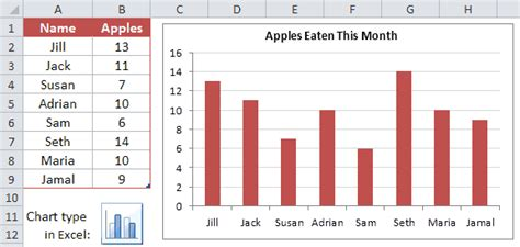 charts  graphs  excel