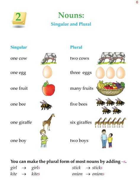 Good Grammar » 2nd Grade Grammar Nouns Singular And Plural