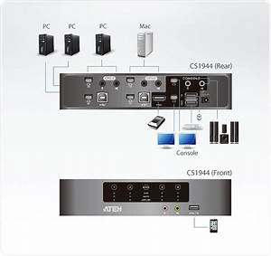 4 Audio Dual Display Kvmp