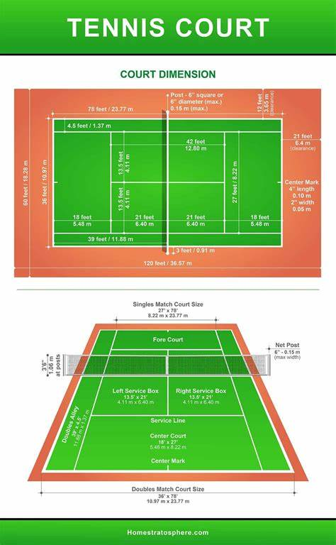 Tennis court size does change based on your child's age! Backyard Tennis Court Dimensions