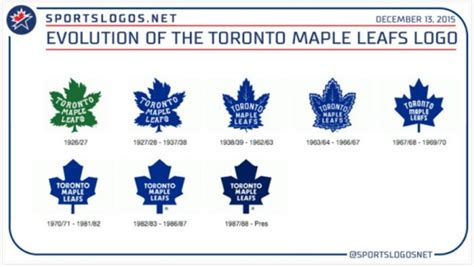 report leafs will have new logo jerseys starting 2016 2017