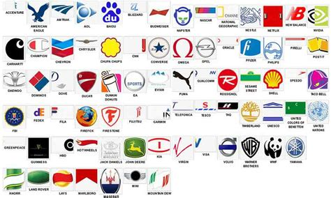 Logo Quiz Le Soluzioni