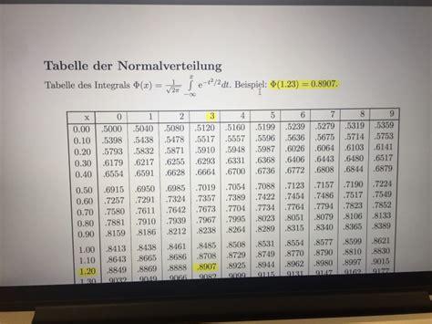 standardnormalverteilung berechnen